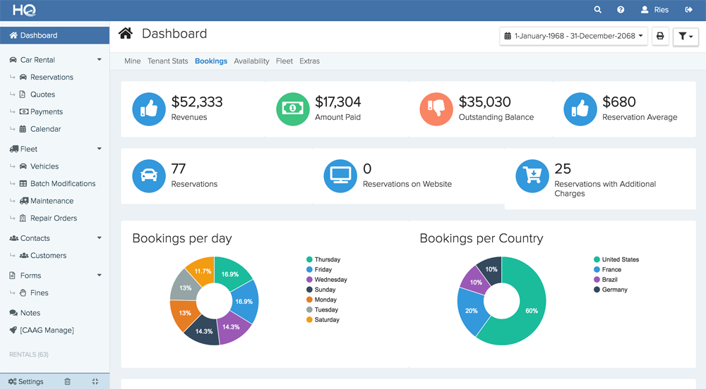 Bookings dashboard