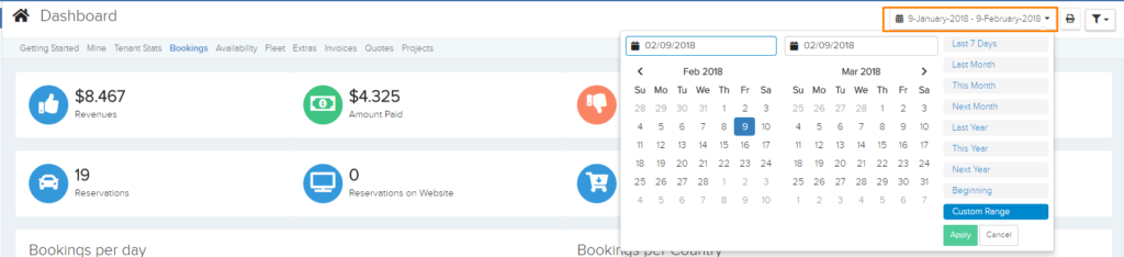 Dashboard Bookings